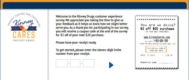 Kinney Drugs Survey 2021
